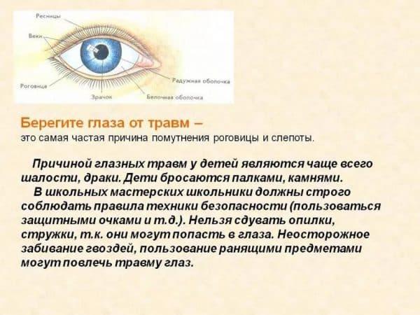 Лечение раздражения в глазах каплями баларпан
