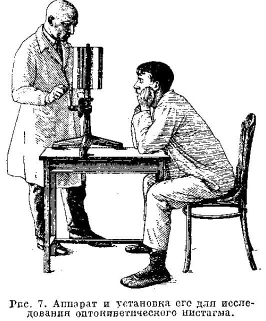 Прибор для диагностики нистагма