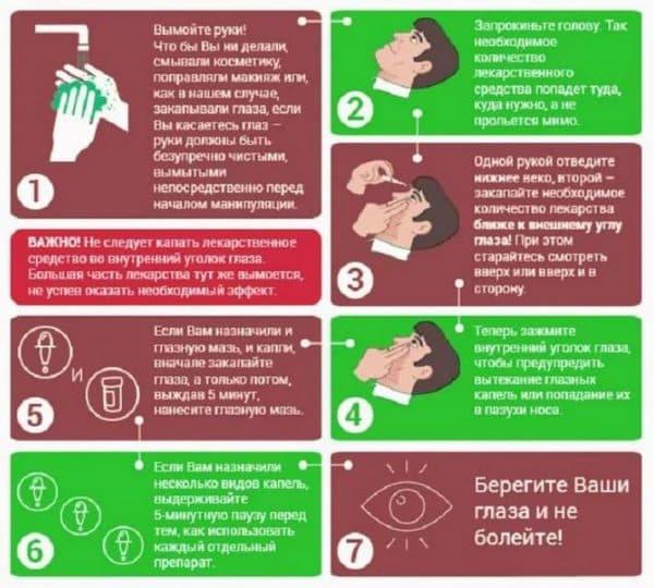 Как правильно закапать глазные капли