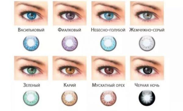 Цветные контактные линзы при астигматизме