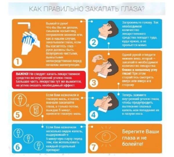 Правила закапывания глазных капель