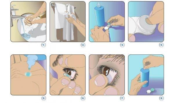 Памятка как надевать контактные линзы