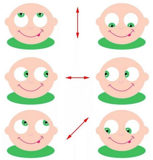 Гимнастика для глаз новорожденного