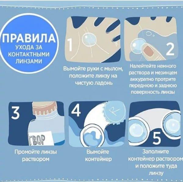 Как ухаживать за контактными линзами