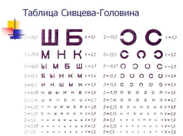 Визометрия