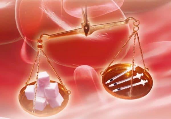 Сахарный диабет и дистрофия сетчатки